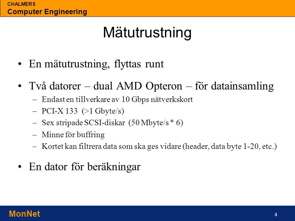 CHALMERS Computer Engineering MonNet 4 Mätutrustning En mätutrustning, flyttas runt Två datorer – dual AMD Opteron – för datainsamling –Endast en tillverkare av 10 Gbps nätverkskort –PCI-X 133 (>1 Gbyte/s) –Sex stripade SCSI-diskar (50 Mbyte/s * 6) –Minne för buffring –Kortet kan filtrera data som ska ges vidare (header, data byte 1-20, etc.) En dator för beräkningar