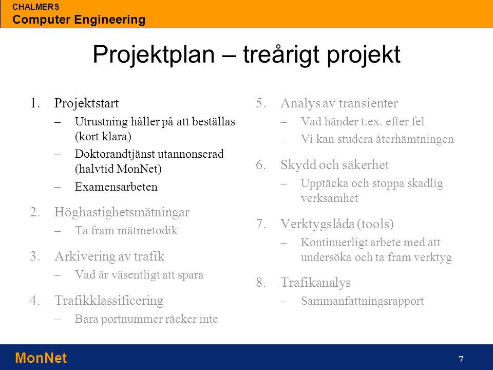 CHALMERS Computer Engineering MonNet 7 Projektplan – treårigt projekt 1.Projektstart –Utrustning håller på att beställas (kort klara) –Doktorandtjänst utannonserad (halvtid MonNet) –Examensarbeten 2.Höghastighetsmätningar –Ta fram mätmetodik 3.Arkivering av trafik –Vad är väsentligt att spara 4.Trafikklassificering –Bara portnummer räcker inte 5.Analys av transienter –Vad händer t.ex.