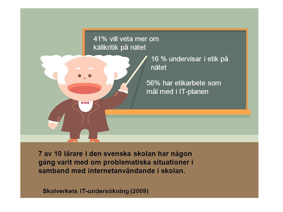 41% vill veta mer om källkritik på nätet 16 % undervisar i etik på nätet 56% har etikarbete som mål med i IT-planen 7 av 10 lärare i den svenska skolan har någon gång varit med om problematiska situationer i samband med internetanvändande i skolan.