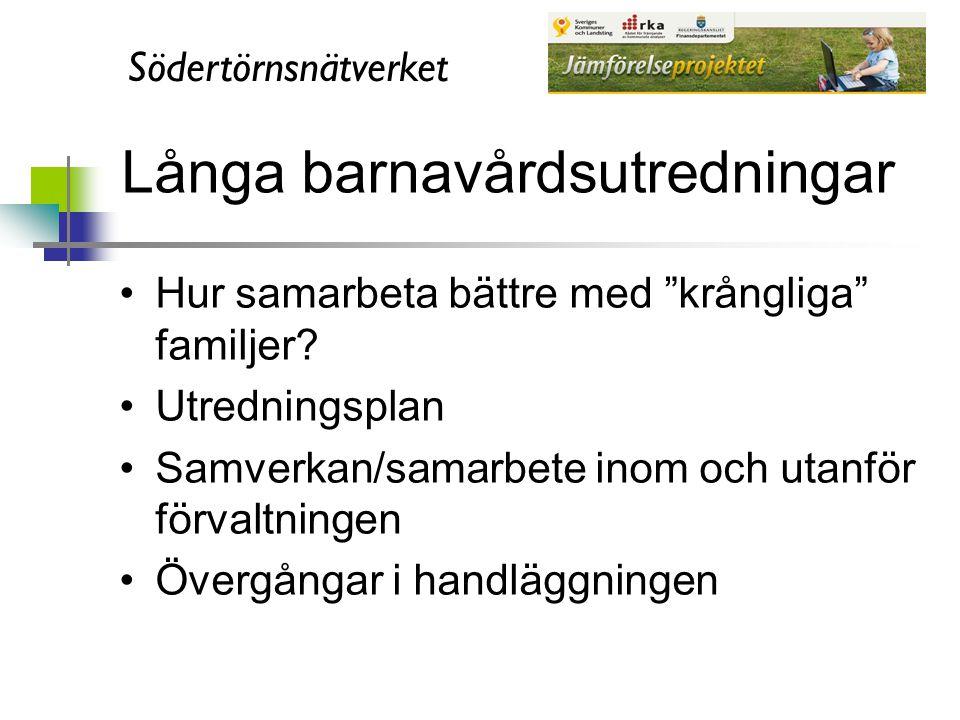 Södertörnsnätverket Långa barnavårdsutredningar Hur samarbeta bättre med krångliga familjer.