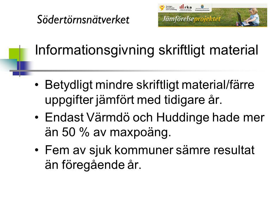 Södertörnsnätverket Informationsgivning skriftligt material Betydligt mindre skriftligt material/färre uppgifter jämfört med tidigare år.