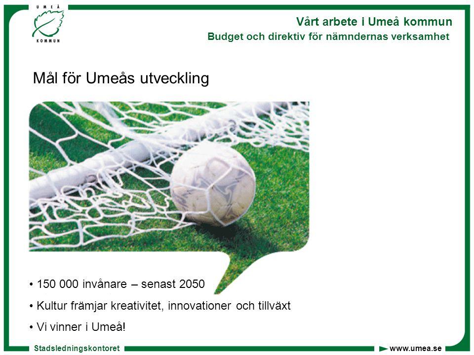 Stadsledningskontoret www.umea.se Vårt arbete i Umeå kommun Budget och direktiv för nämndernas verksamhet Mål för Umeås utveckling 150 000 invånare – senast 2050 Kultur främjar kreativitet, innovationer och tillväxt Vi vinner i Umeå!