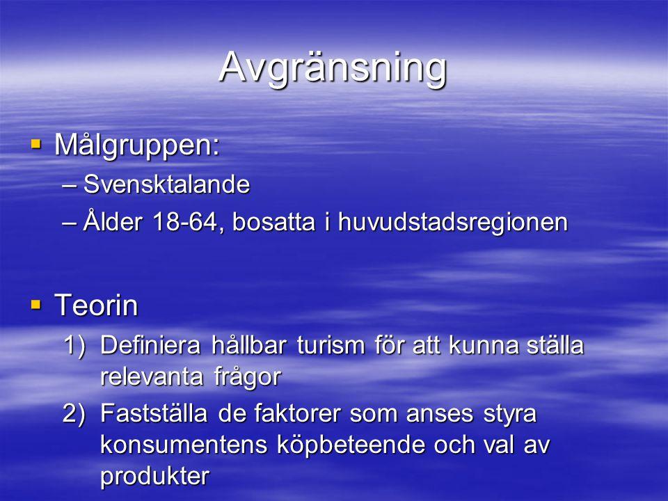 Avgränsning  Målgruppen: –Svensktalande –Ålder 18-64, bosatta i huvudstadsregionen  Teorin 1)Definiera hållbar turism för att kunna ställa relevanta