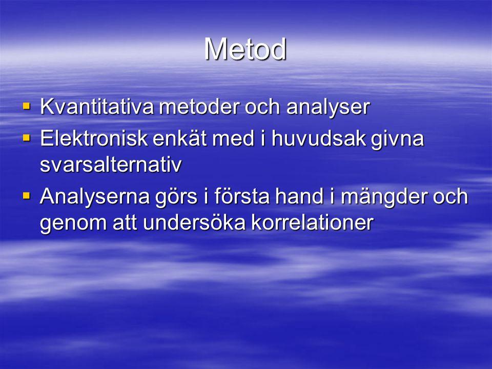 Metod  Kvantitativa metoder och analyser  Elektronisk enkät med i huvudsak givna svarsalternativ  Analyserna görs i första hand i mängder och genom