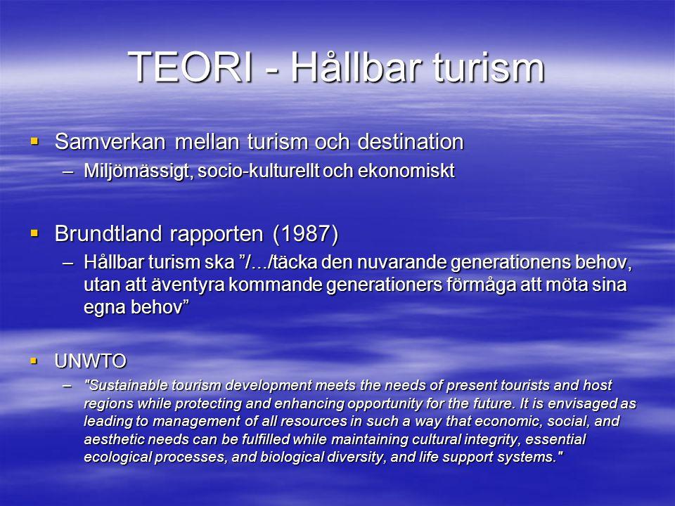 TEORI - Hållbar turism  Samverkan mellan turism och destination –Miljömässigt, socio-kulturellt och ekonomiskt  Brundtland rapporten (1987) –Hållbar