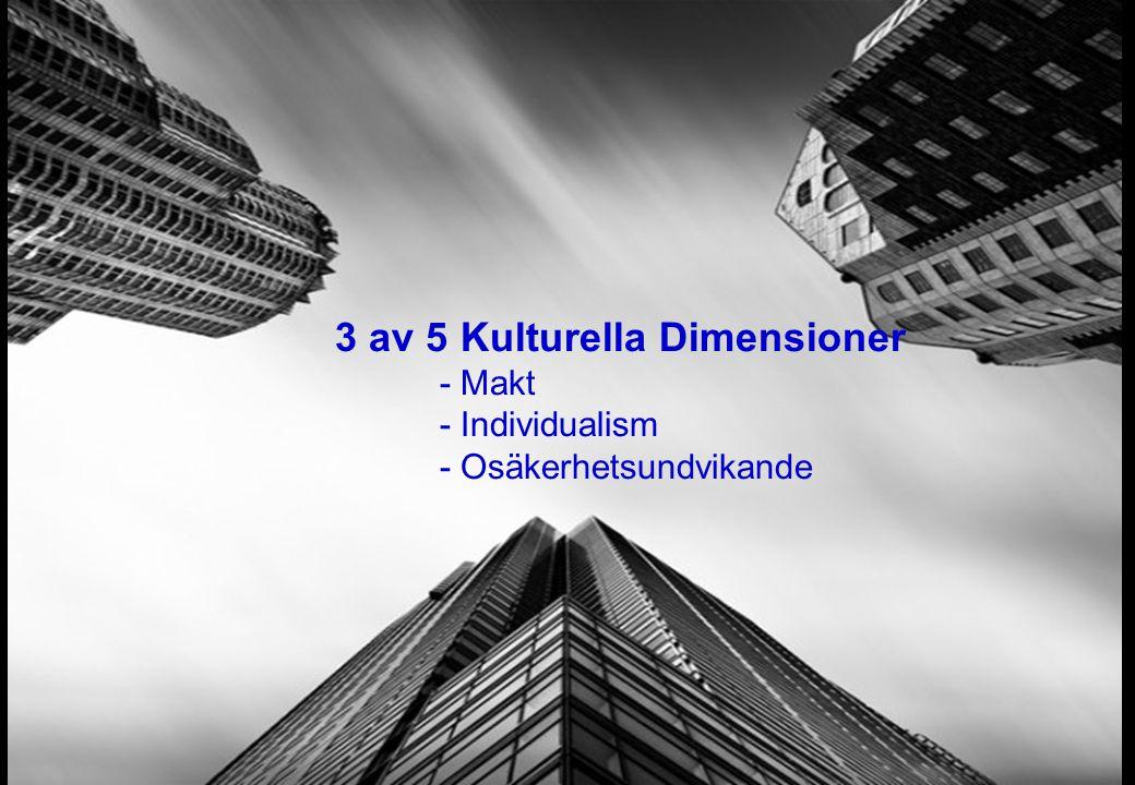 3 av 5 Kulturella Dimensioner - Makt - Individualism - Osäkerhetsundvikande