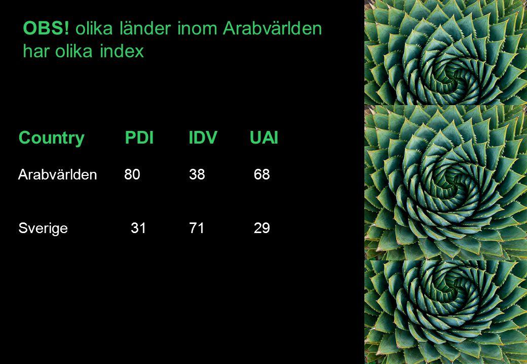 Country PDI IDV UAI Arabvärlden 80 38 68 Sverige 31 71 29 OBS.