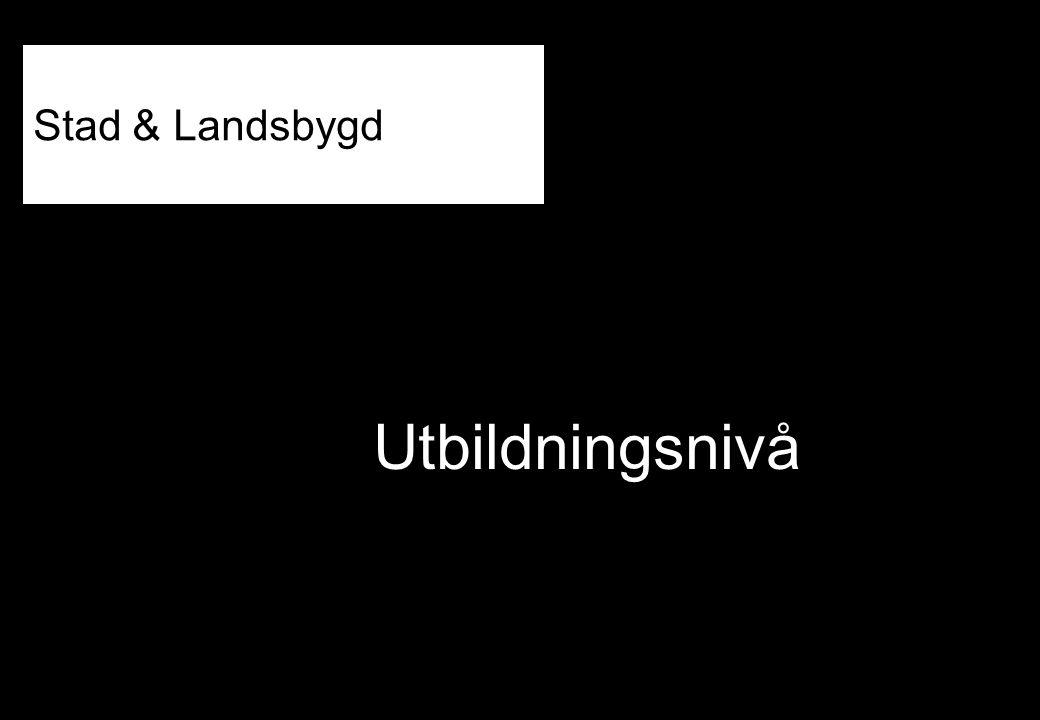 Utbildningsnivå Stad & Landsbygd