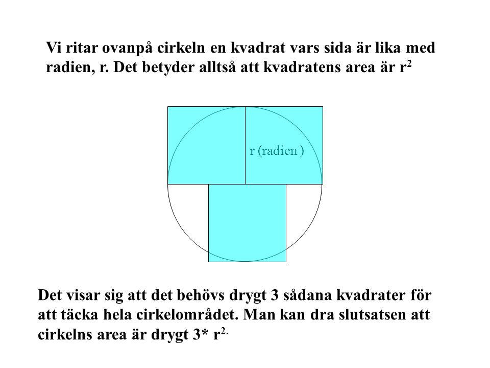 r (radien ) Vi ritar ovanpå cirkeln en kvadrat vars sida är lika med radien, r. Det betyder alltså att kvadratens area är r 2 Det visar sig att det be