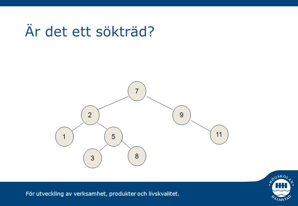 För utveckling av verksamhet, produkter och livskvalitet. Är det ett sökträd? 7 2 3 9 11 51 8