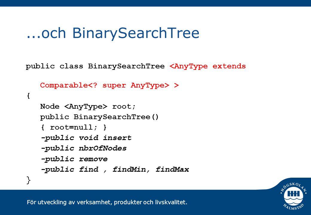 För utveckling av verksamhet, produkter och livskvalitet....och BinarySearchTree public class BinarySearchTree <AnyType extends Comparable > { Node root; public BinarySearchTree() { root=null; } -public void insert -public nbrOfNodes -public remove -public find, findMin, findMax }