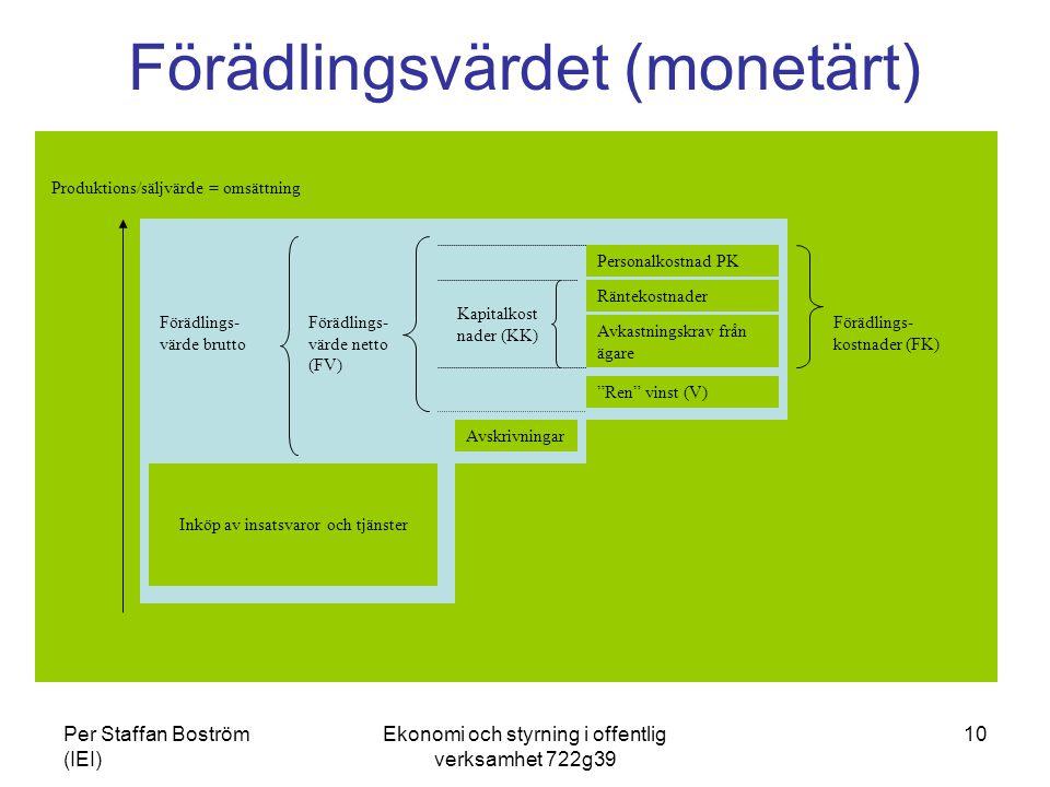 Per Staffan Boström (IEI) Ekonomi och styrning i offentlig verksamhet 722g39 10 Förädlingsvärdet (monetärt) Produktions/säljvärde = omsättning Inköp a