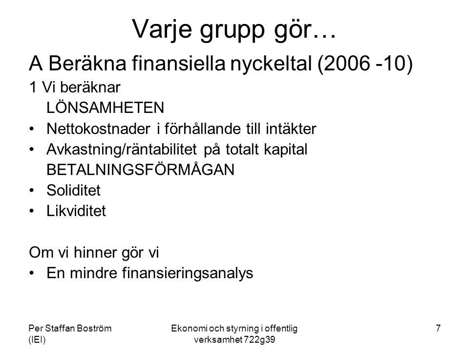 Per Staffan Boström (IEI) Ekonomi och styrning i offentlig verksamhet 722g39 7 Varje grupp gör… A Beräkna finansiella nyckeltal (2006 -10) 1 Vi beräknar LÖNSAMHETEN Nettokostnader i förhållande till intäkter Avkastning/räntabilitet på totalt kapital BETALNINGSFÖRMÅGAN Soliditet Likviditet Om vi hinner gör vi En mindre finansieringsanalys
