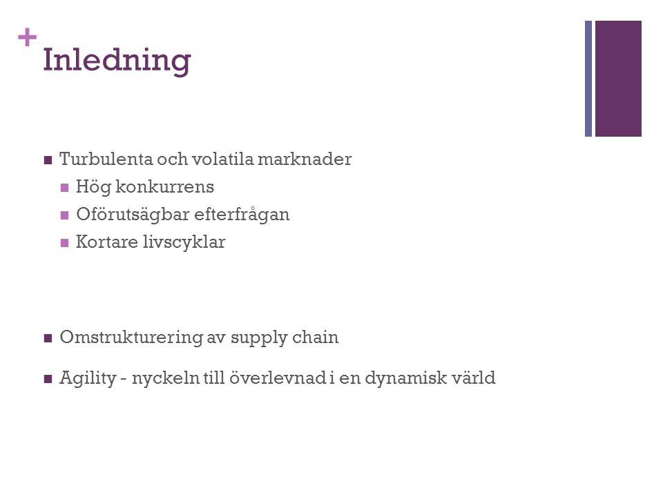 + Inledning Turbulenta och volatila marknader Hög konkurrens Oförutsägbar efterfrågan Kortare livscyklar Omstrukturering av supply chain Agility - nyc