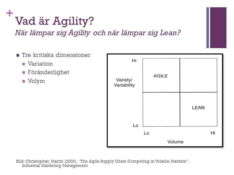 + Vad är Agility? När lämpar sig Agility och när lämpar sig Lean? Tre kritiska dimensioner Variation Föränderlighet Volym Bild: Christopher, Martin (2