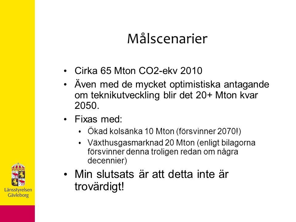 Målscenarier Cirka 65 Mton CO2-ekv 2010 Även med de mycket optimistiska antagande om teknikutveckling blir det 20+ Mton kvar 2050.