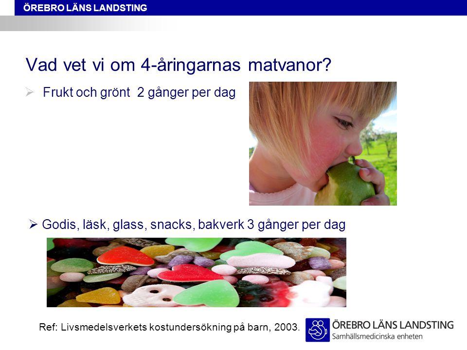 ÖREBRO LÄNS LANDSTING Vad vet vi om 4-åringarnas matvanor?  Frukt och grönt 2 gånger per dag  Godis, läsk, glass, snacks, bakverk 3 gånger per dag R
