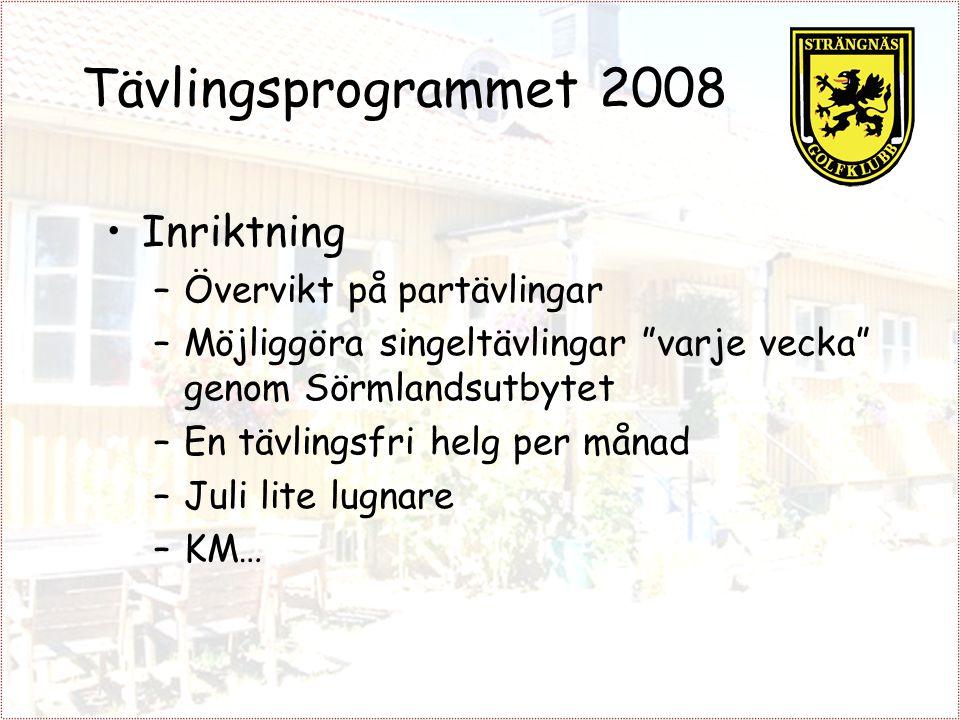 """Tävlingsprogrammet 2008 Inriktning –Övervikt på partävlingar –Möjliggöra singeltävlingar """"varje vecka"""" genom Sörmlandsutbytet –En tävlingsfri helg per"""