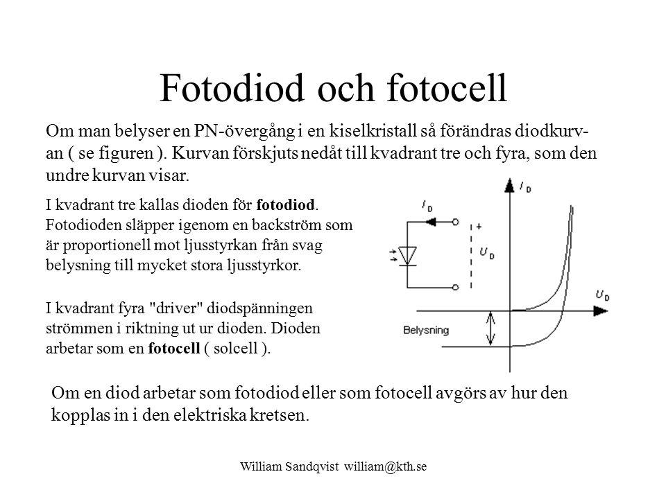William Sandqvist william@kth.se Fotodiod och fotocell Om man belyser en PN-övergång i en kiselkristall så förändras diodkurv- an ( se figuren ). Kurv