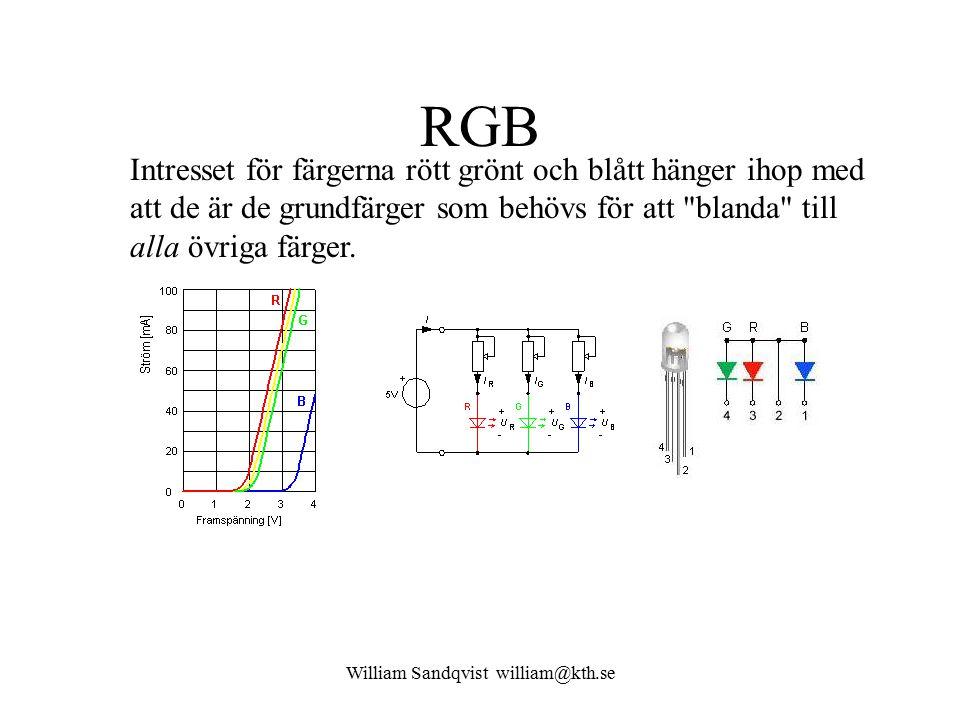William Sandqvist william@kth.se RGB Intresset för färgerna rött grönt och blått hänger ihop med att de är de grundfärger som behövs för att