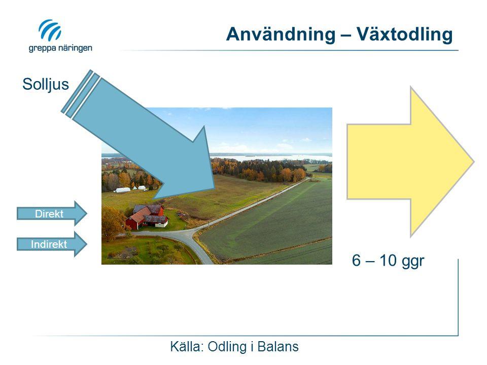Användning – Växtodling Direkt 6 – 10 ggr Indirekt Solljus Källa: Odling i Balans