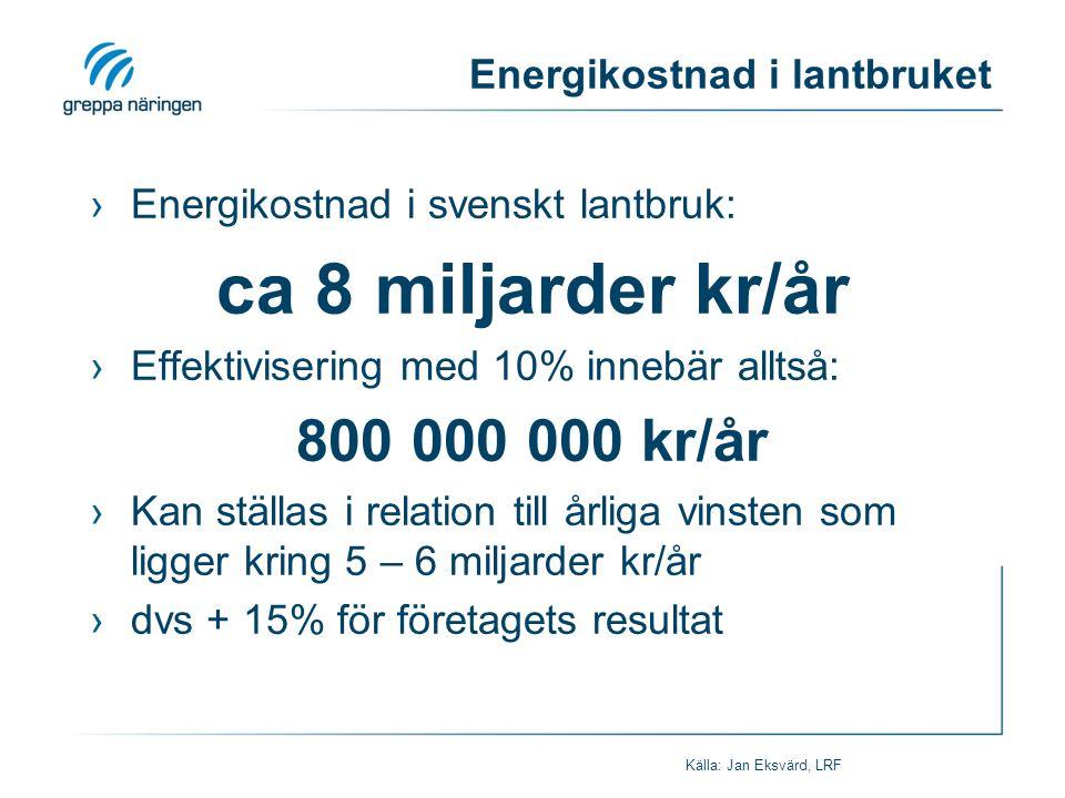 Energikostnad i lantbruket ›Energikostnad i svenskt lantbruk: ca 8 miljarder kr/år ›Effektivisering med 10% innebär alltså: 800 000 000 kr/år ›Kan stä