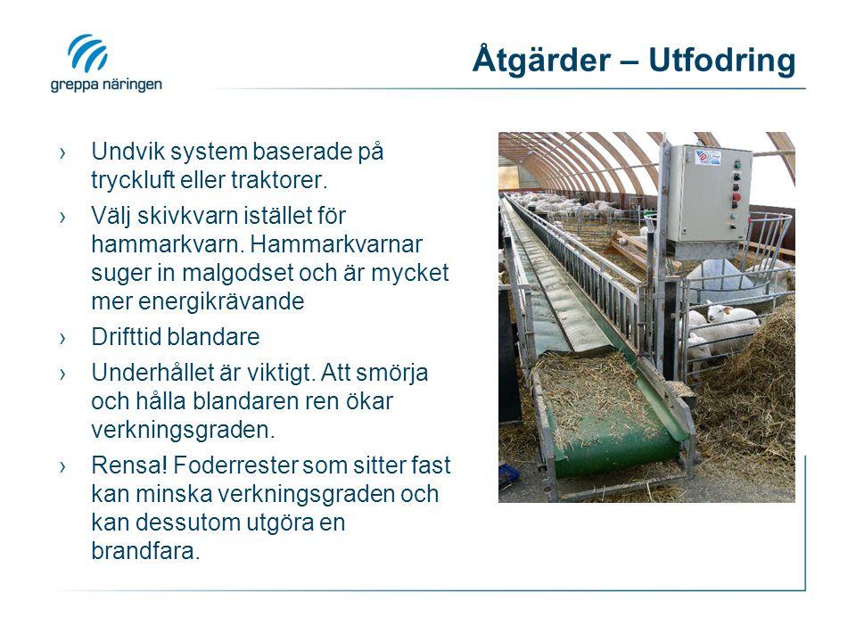 Åtgärder – Utfodring ›Undvik system baserade på tryckluft eller traktorer. ›Välj skivkvarn istället för hammarkvarn. Hammarkvarnar suger in malgodset