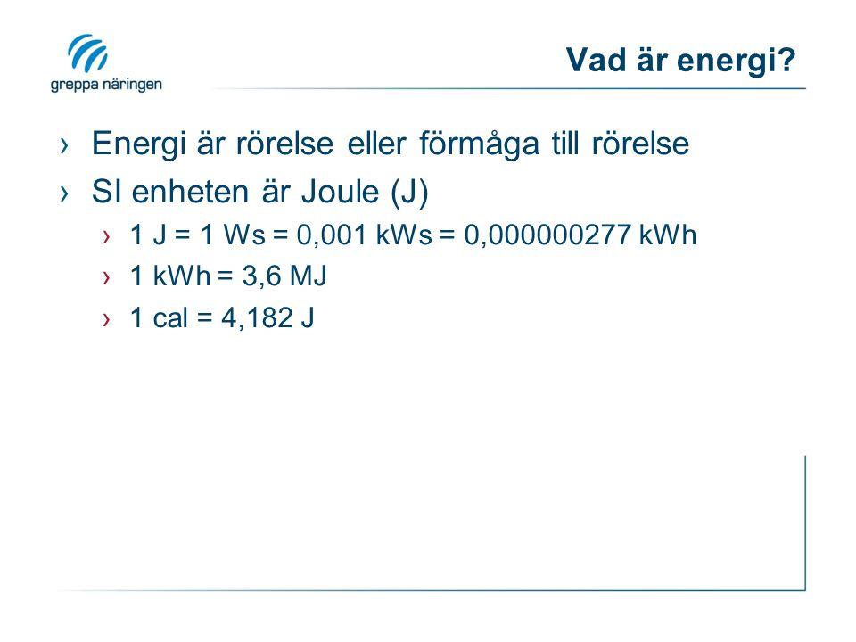 Vad är energi? ›Energi är rörelse eller förmåga till rörelse ›SI enheten är Joule (J) ›1 J = 1 Ws = 0,001 kWs = 0,000000277 kWh ›1 kWh = 3,6 MJ ›1 cal