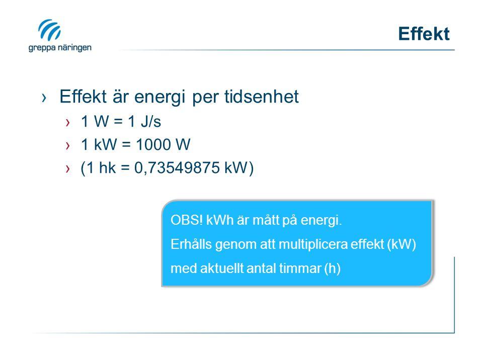 Effekt ›Effekt är energi per tidsenhet ›1 W = 1 J/s ›1 kW = 1000 W ›(1 hk = 0,73549875 kW) OBS! kWh är mått på energi. Erhålls genom att multiplicera