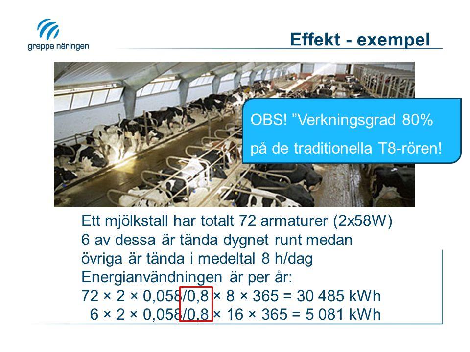Effekt - exempel Ett mjölkstall har totalt 72 armaturer (2x58W) 6 av dessa är tända dygnet runt medan övriga är tända i medeltal 8 h/dag Energianvändn