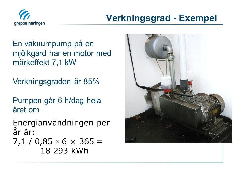 Verkningsgrad - Exempel En vakuumpump på en mjölkgård har en motor med märkeffekt 7,1 kW Verkningsgraden är 85% Pumpen går 6 h/dag hela året om Energi