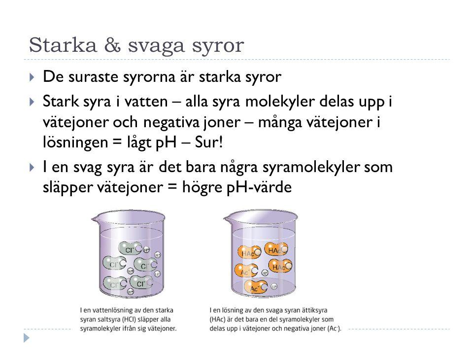 Starka & svaga syror  De suraste syrorna är starka syror  Stark syra i vatten – alla syra molekyler delas upp i vätejoner och negativa joner – många