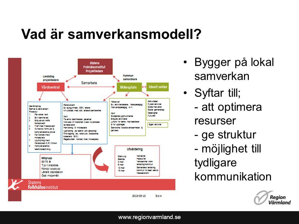 www.regionvarmland.se Vad är samverkansmodell? Bygger på lokal samverkan Syftar till; - att optimera resurser - ge struktur - möjlighet till tydligare