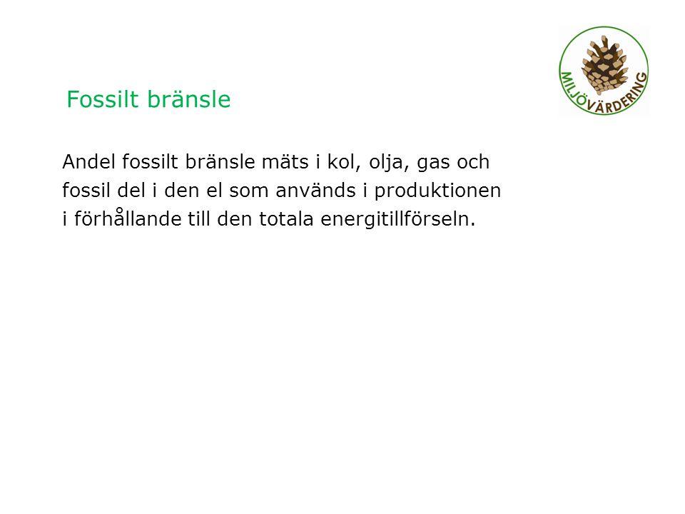 Fossilt bränsle Andel fossilt bränsle mäts i kol, olja, gas och fossil del i den el som används i produktionen i förhållande till den totala energitillförseln.