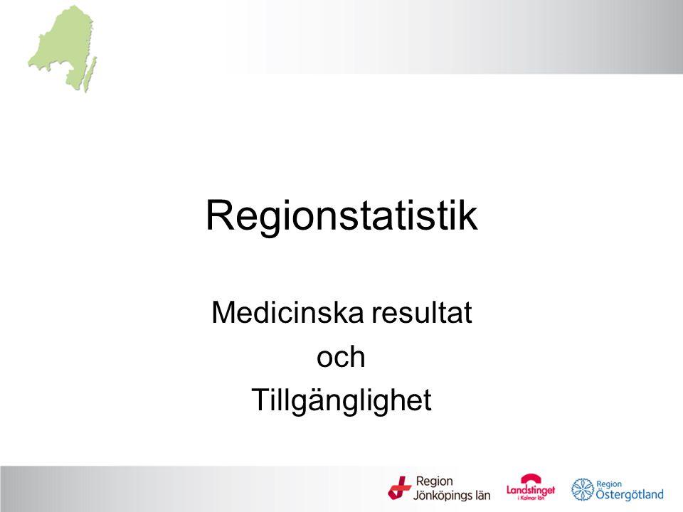 Regionstatistik Medicinska resultat och Tillgänglighet