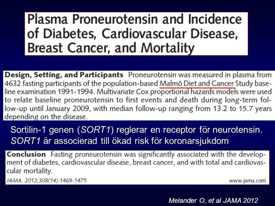 Melander O, et al JAMA 2012 Sortilin-1 genen (SORT1) reglerar en receptor för neurotensin.
