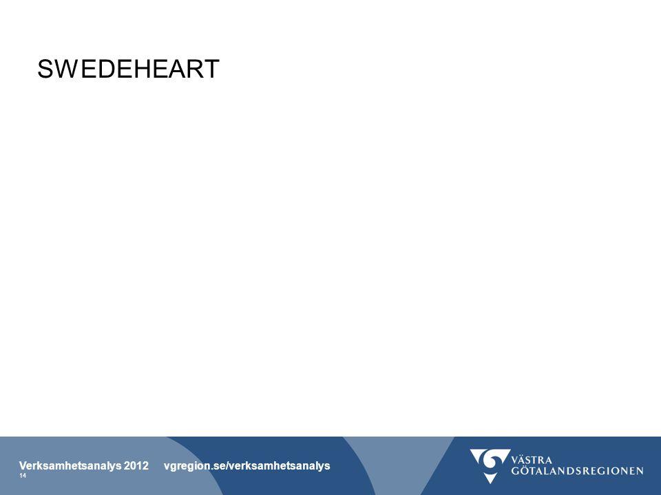 SWEDEHEART Verksamhetsanalys 2012 vgregion.se/verksamhetsanalys 14