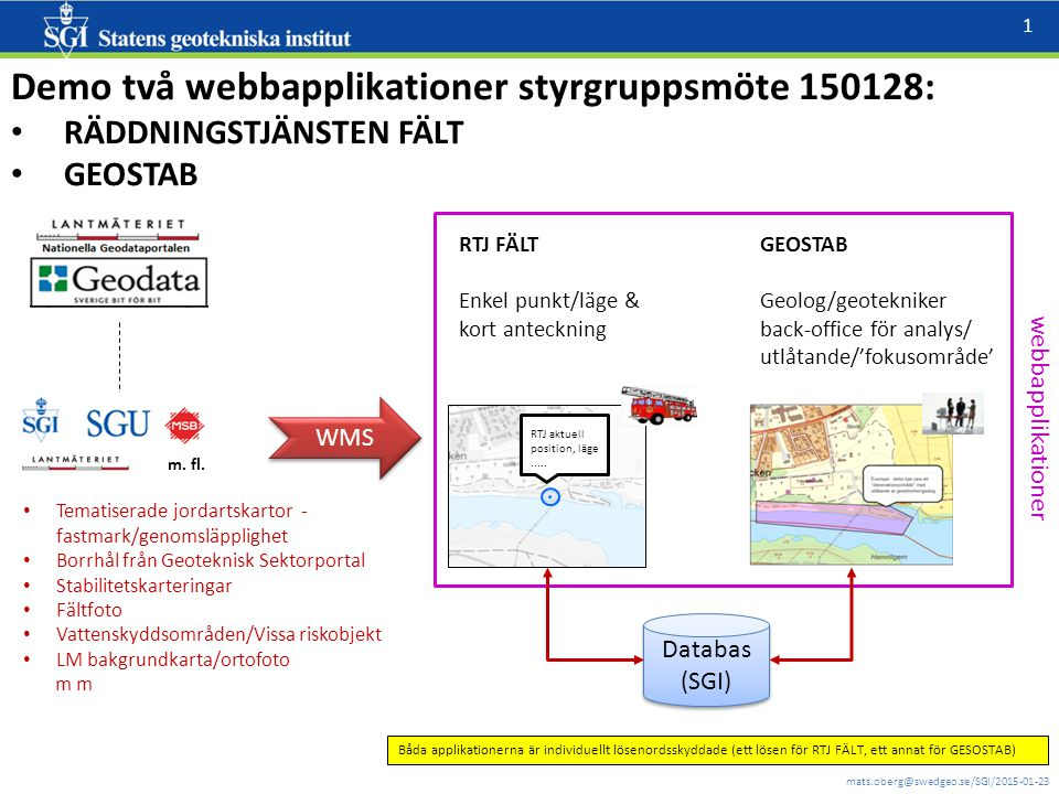 mats.oberg@swedgeo.se/SGI/2015-01-23 12 Utveckling 1.0.5  1.0.6 (initierat, efter diskussion med RTJ 19 dec 14) Förbättrad prestanda för tillagda foton Exklusiv visning av fastmark/genomsläpplighet/jordarter (dvs lagren – varandes halvgenomskinliga - skall inte kunna lägga på varandra, ej heller på LM bakgrund färg, och härigenom ge en felaktig 'kvasifärgbild') Id-pekning i samtliga WMS-er Implementering av norrpil – återställ vriden karta till Nord/Syd (Flytt till ny extern miljö) Ev.