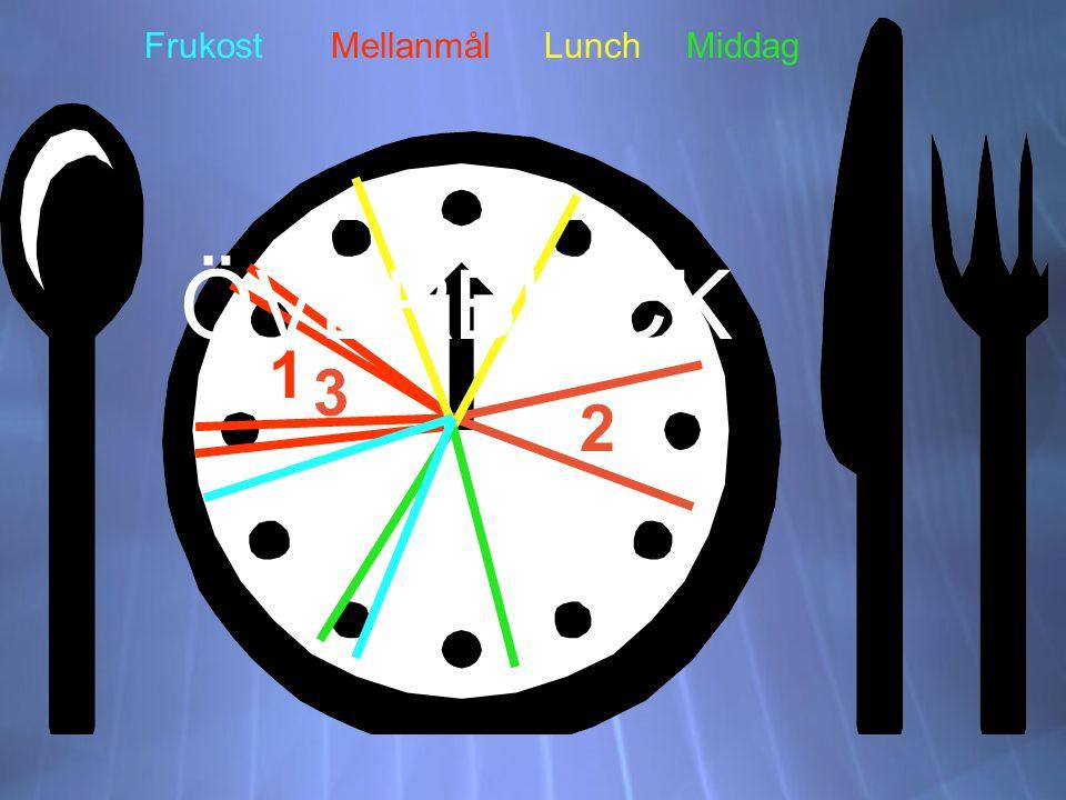 1 2 3 MellanmålLunchMiddag ÖVERBLICK Frukost