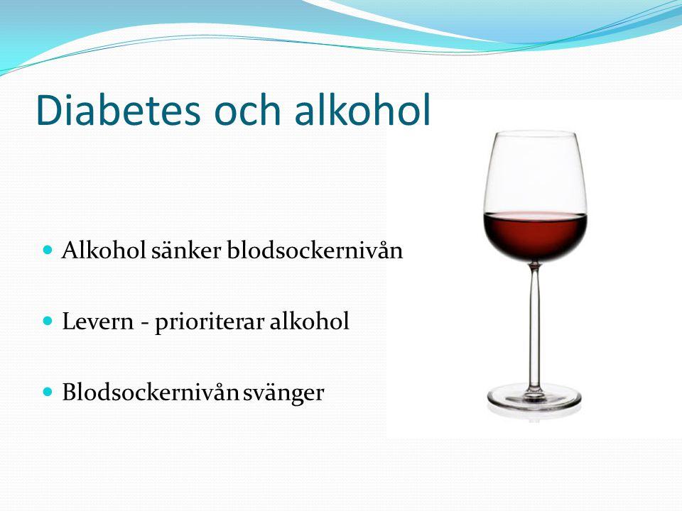 Diabetes och alkohol Alkohol sänker blodsockernivån Levern - prioriterar alkohol Blodsockernivån svänger