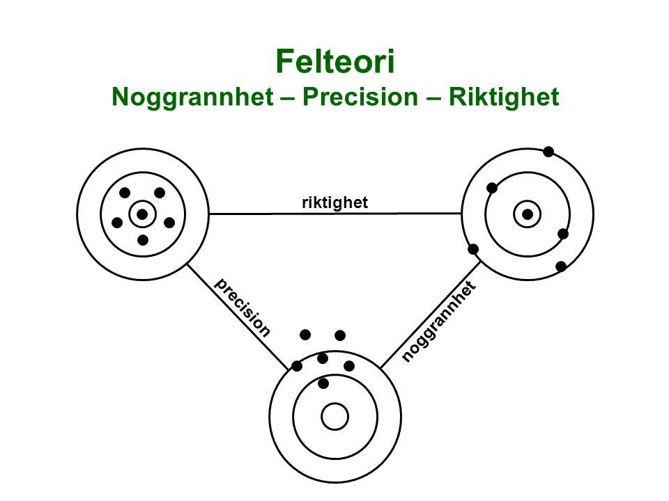 Felteori Noggrannhet – Precision – Riktighet precision riktighet noggrannhet