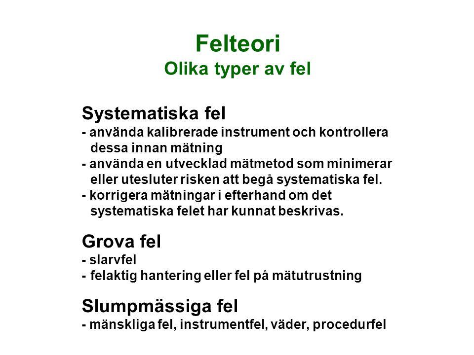 Felteori Olika typer av fel Systematiska fel - använda kalibrerade instrument och kontrollera dessa innan mätning - använda en utvecklad mätmetod som