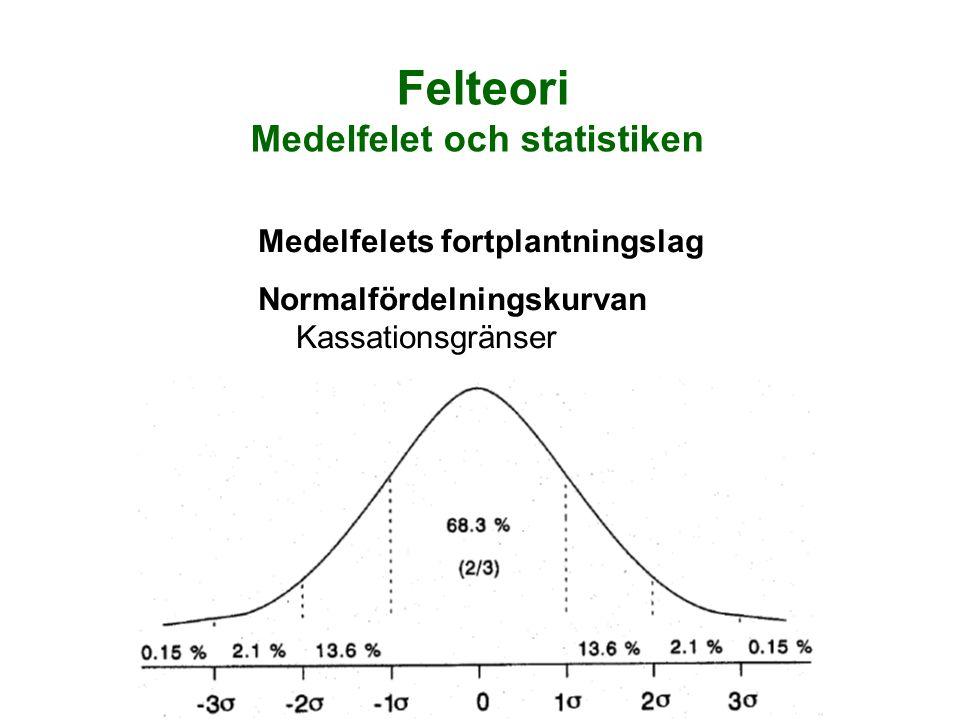 Felteori Medelfelet och statistiken Medelfelets fortplantningslag Normalfördelningskurvan Kassationsgränser