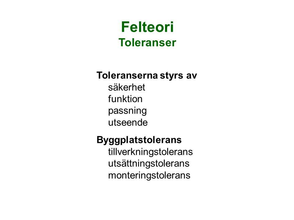 Felteori Toleranser Toleranserna styrs av säkerhet funktion passning utseende Byggplatstolerans tillverkningstolerans utsättningstolerans monteringstolerans
