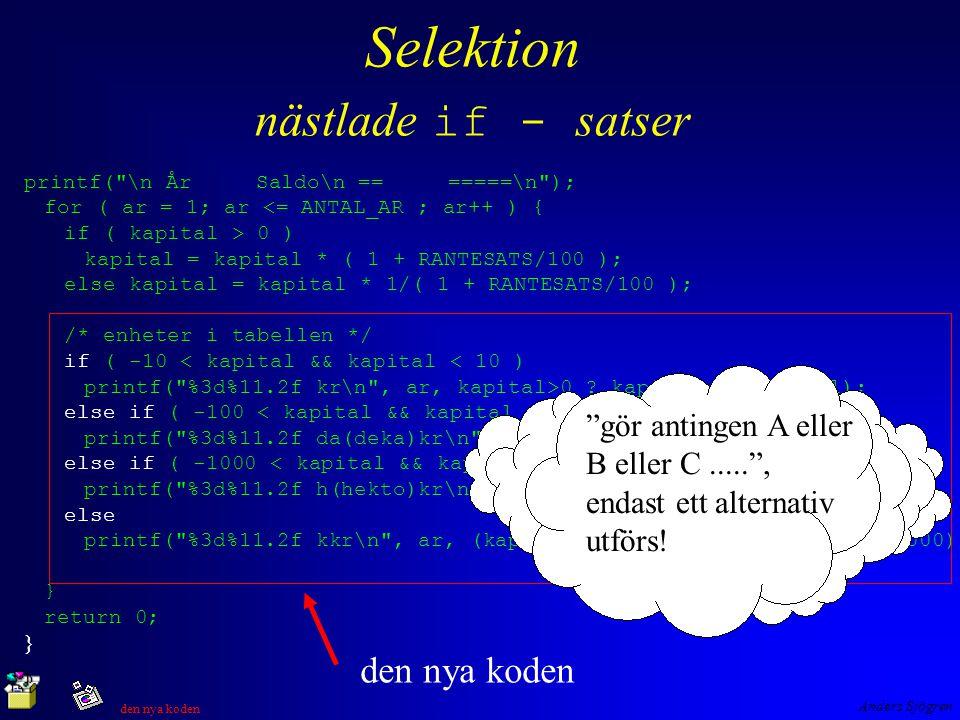 Anders Sjögren Selektion nästlade if - satser printf( \n År Saldo\n == =====\n ); for ( ar = 1; ar <= ANTAL_AR ; ar++ ) { if ( kapital > 0 ) kapital = kapital * ( 1 + RANTESATS/100 ); else kapital = kapital * 1/( 1 + RANTESATS/100 ); /* enheter i tabellen */ if ( -10 < kapital && kapital < 10 ) printf( %3d%11.2f kr\n , ar, kapital>0 .