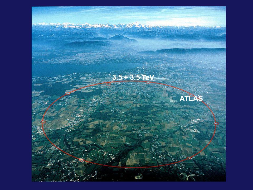 ATLAS 3.5 + 3.5 TeV