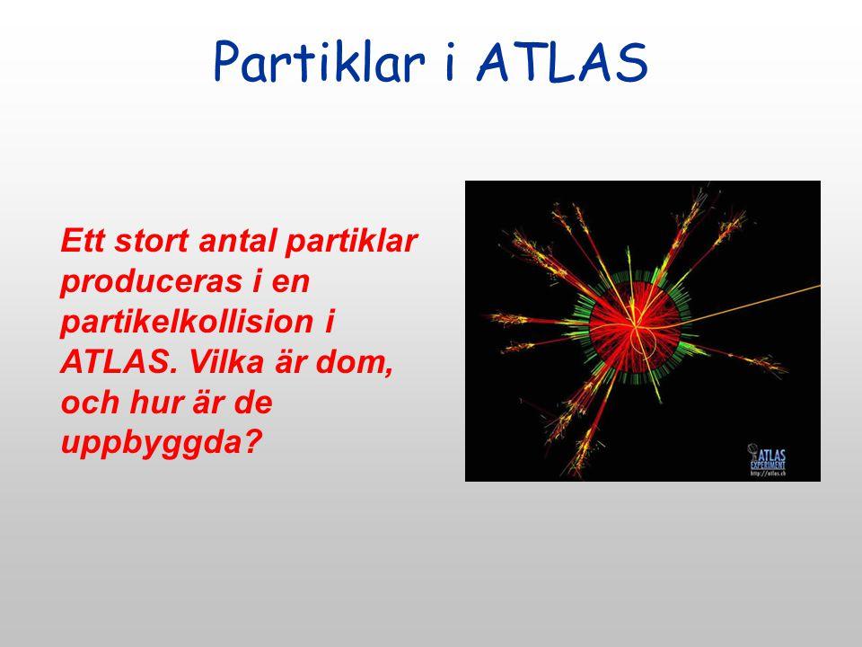 Partiklar i ATLAS Ett stort antal partiklar produceras i en partikelkollision i ATLAS. Vilka är dom, och hur är de uppbyggda?