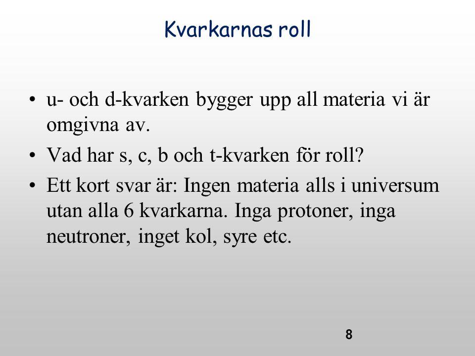 Neutrala K-mesonen: partikel och antipartikel.