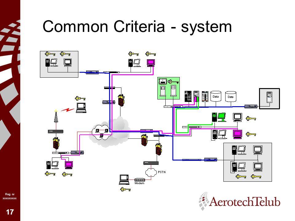 17 Reg nr xxxxxxxxx Common Criteria - system