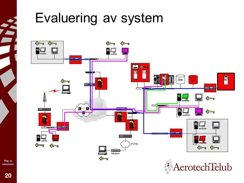 20 Reg nr xxxxxxxxx Evaluering av system